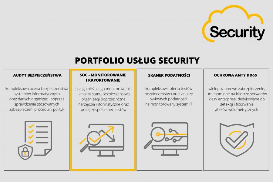 Portfolio usług Security