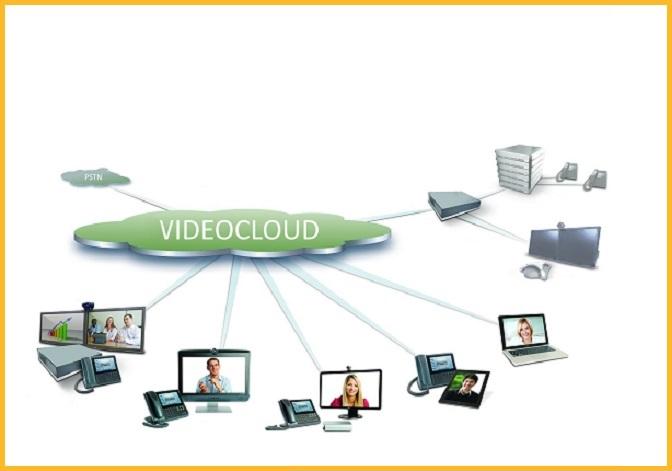 zestawy wideokonferencyjne